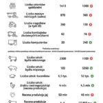 Witkowo w liczbach infografika 150x150 Agrofirma Witkowo   od kilku pracowników do jednego z większych gospodarstw w Polsce.